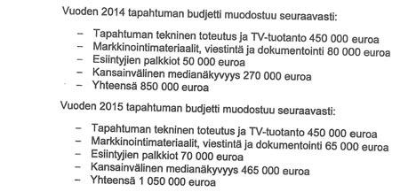 Helsingin kaupunginhallituksen pöytäkirja