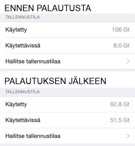 iPhone hieman ennen tallennustilan täyttymistä ja palautuksen jälkeen.