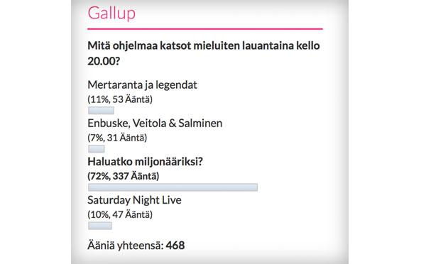 Stara Gallup