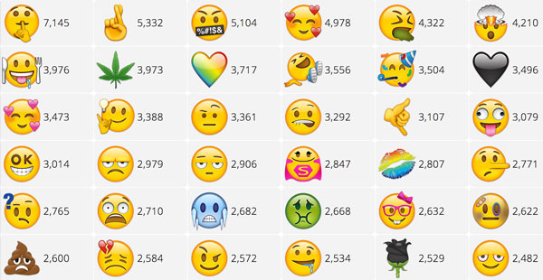 Emojirequest.com